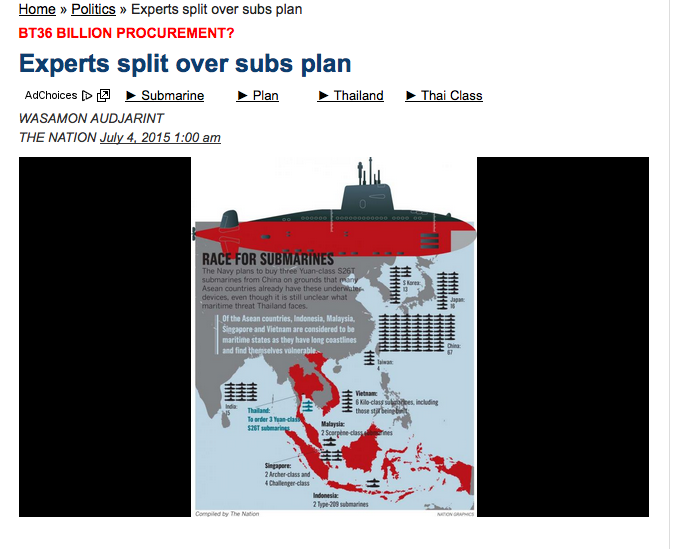 Submarines:  A Good Business Idea
